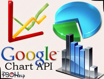 google-chart-api